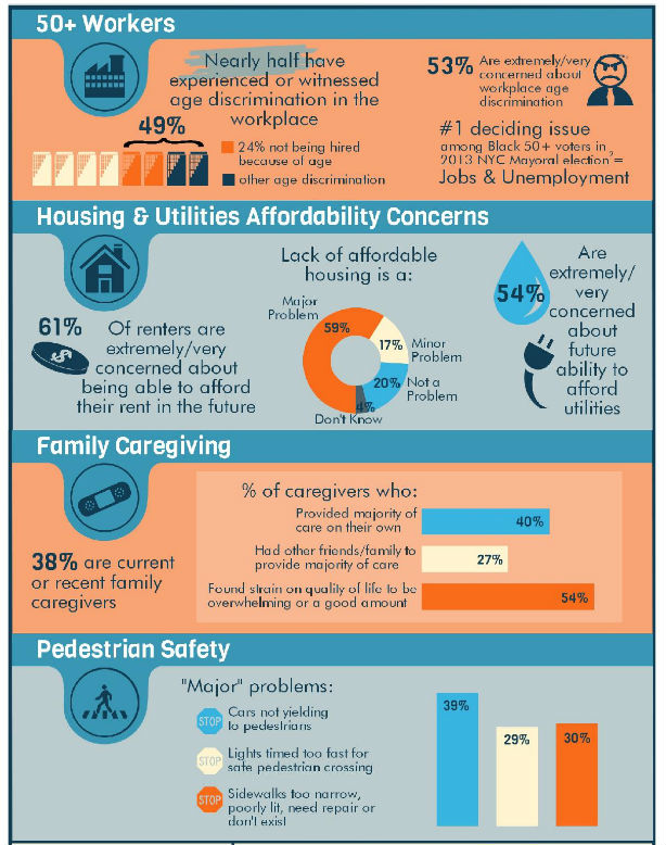 AARP Infographic_page 2